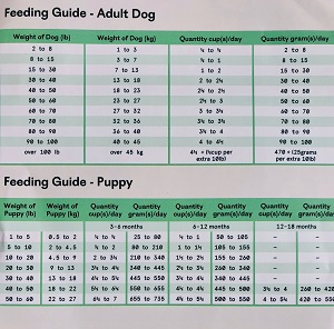 heed-foods-review-feeding-guide